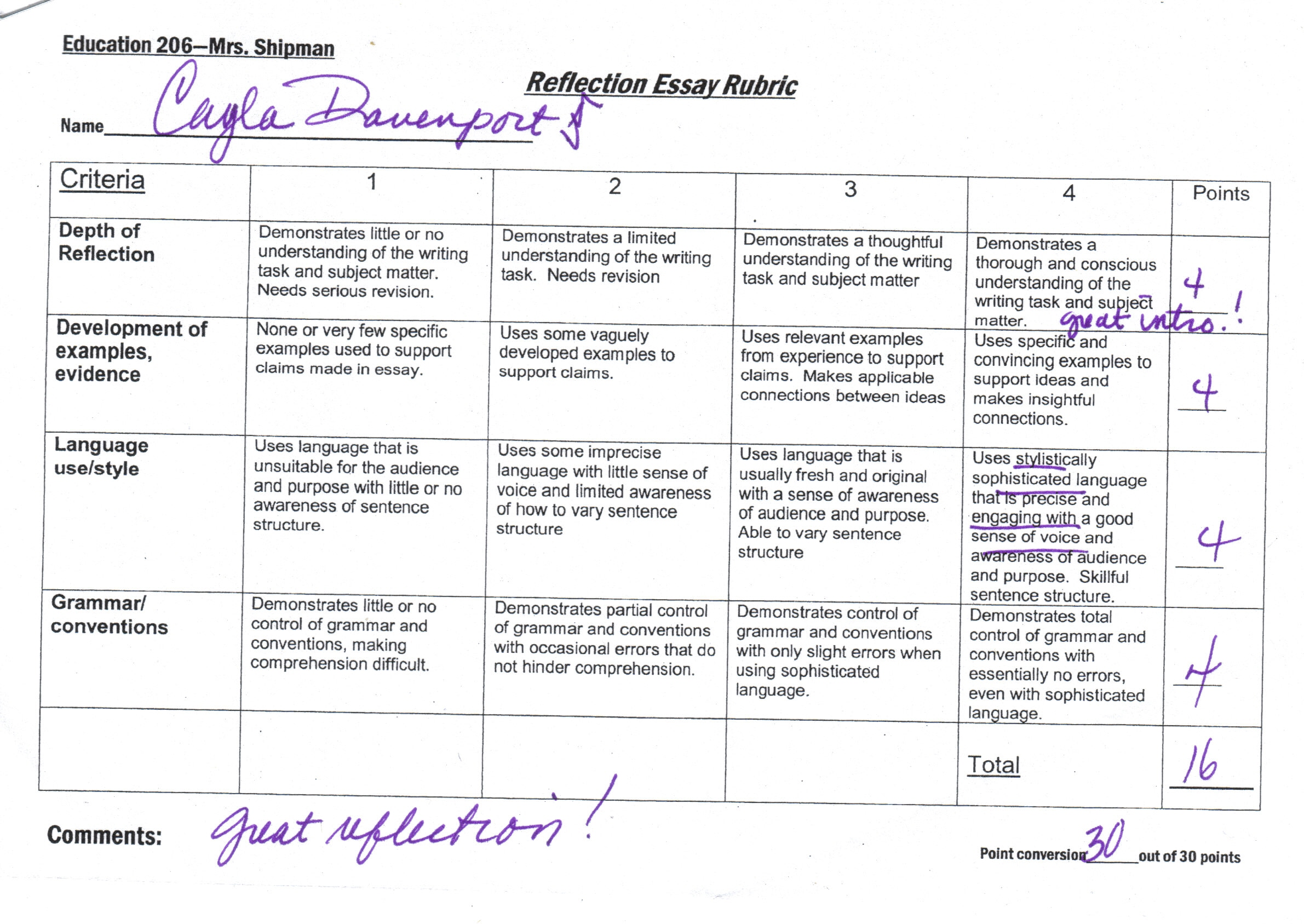 Writing A Personal Reflection Essay Rubric